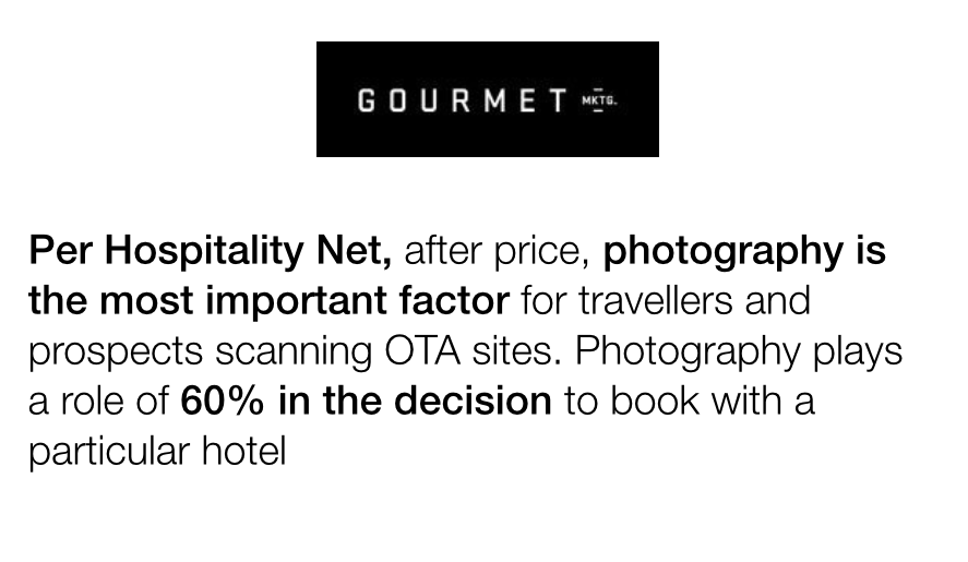 Photography plays a role of 60% in the decision to book with a particular hotel